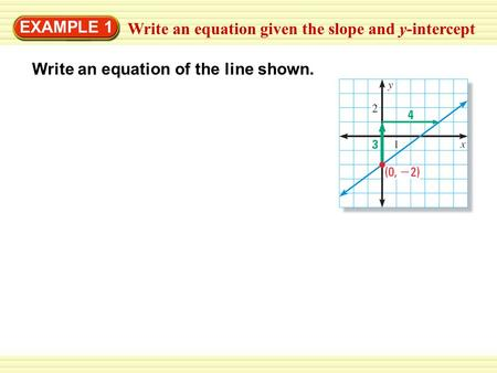 Write an equation given the slope and y-intercept EXAMPLE 1 Write an equation of the line shown.
