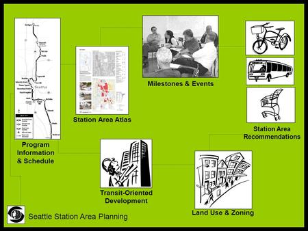 Seattle Station Area Planning Milestones & Events Transit-Oriented Development Program Information & Schedule Station Area Atlas Station Area Recommendations.