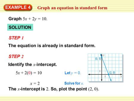 Graph an equation in standard form