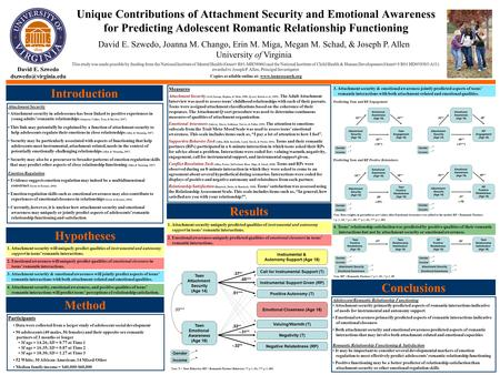 Unique Contributions of Attachment Security and Emotional Awareness for Predicting Adolescent Romantic Relationship Functioning Introduction Attachment.