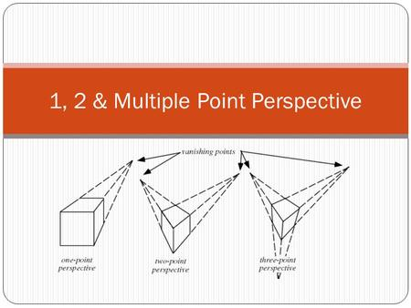 1, 2 & Multiple Point Perspective