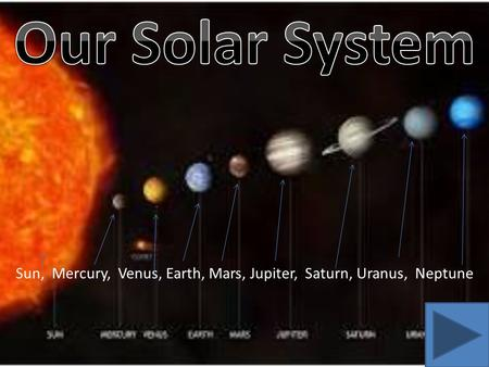 Planets By Grace Ppt Video Online Download