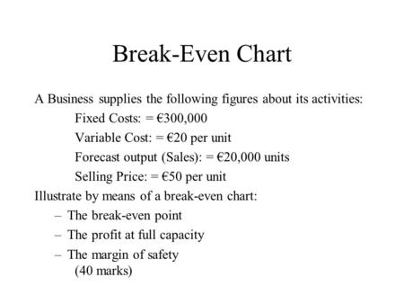 Break-Even Chart A Business supplies the following figures about its activities: Fixed Costs: = €300,000 Variable Cost: = €20 per unit Forecast output.