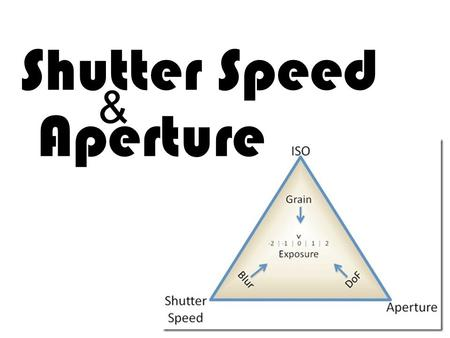 Shutter Speed & Aperture. Exposure Exposure Explained The very beginning Overexposure—too much light Underexposure—not enough light.