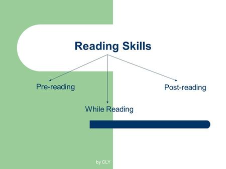 By CLY Reading Skills Pre-reading While Reading Post-reading.