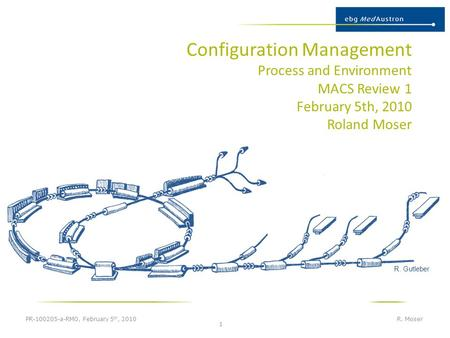 Configuration Management Process and Environment MACS Review 1 February 5th, 2010 Roland Moser PR-100205-a-RMO, February 5 th, 2010 R. Moser 1 R. Gutleber.