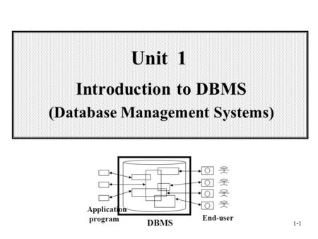1-1 Unit 1 Introduction to DBMS (Database <strong>Management</strong> Systems) Application program End-user DBMS.
