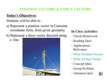 POSITION VECTORS & FORCE VECTORS