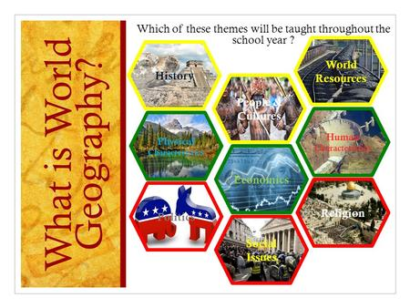 What is World Geography? Which of these themes will be taught throughout the school year ? Politics History Physical Characteristics Social Issues People.