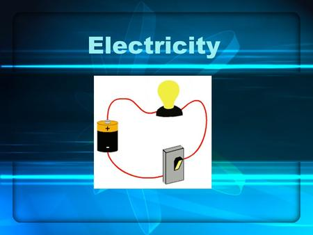 Electricity. whether two charges attract or repel depends on whether they have the same or opposite sign unit of measurement for charge is the coulomb.