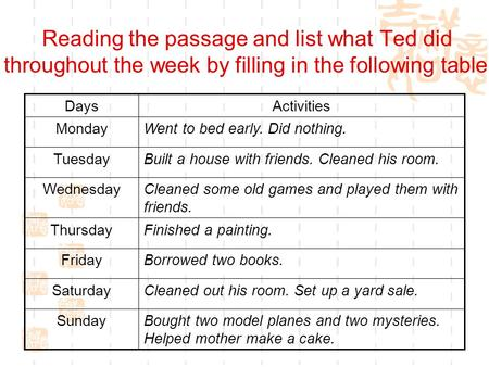 Reading the passage and list what Ted did throughout the week by filling in the following table: Bought two model planes and two mysteries. Helped mother.