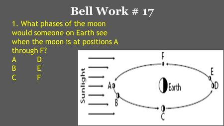 Bell Work # 17 1. What phases of the moon would someone on Earth see when the moon is at positions A through F? A			D B			E C			F.