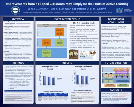 research poster presentation design quick start cont how to