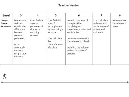 Teacher Version Level Shape Space Measure