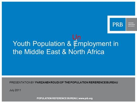 Youth Population & Employment in the Middle East & North Africa