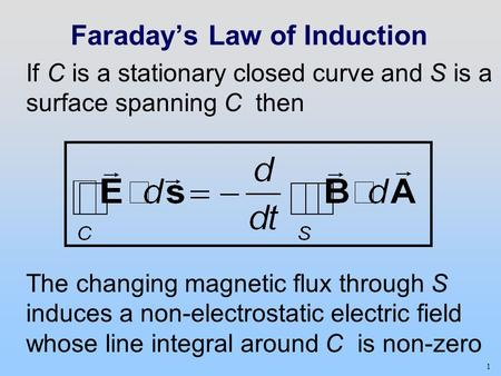 1 Faraday's Law of Induction If C is a stationary closed curve and S is a surface spanning C then The changing magnetic flux through S induces a non-electrostatic.