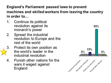 England's Parliament passed laws to prevent machines and skilled workers from leaving the country in order to… 1.Continue its political revolution against.