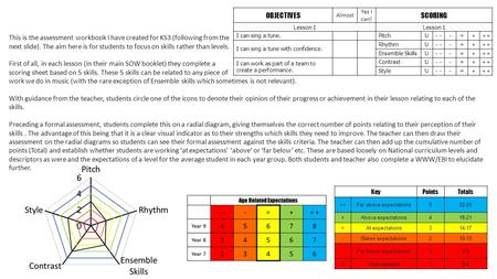This is the assessment workbook I have created for KS3 (following from the next slide). The aim here is for students to focus on skills rather than levels.