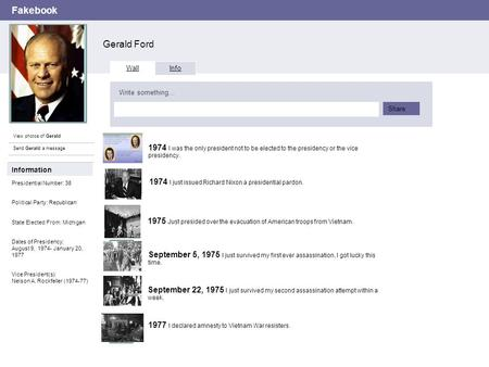 Fakebook Gerald Ford View photos of Gerald Send Gerald a message Wall Info Write something… Share Information Presidential Number: 38 Political Party:
