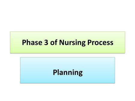 Phase 3 of Nursing Process Planning. Definition of Planning Is a deliberative, systematic phase of the nursing process that involves: decision making.