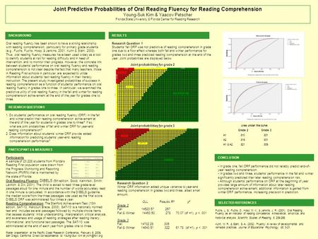 Joint Predictive Probabilities of Oral Reading Fluency for Reading Comprehension Young-Suk Kim & Yaacov Petscher Florida State University & Florida Center.