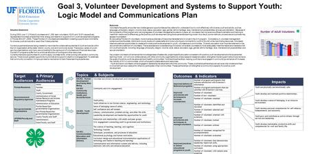 Goal 3, Volunteer Development and Systems to Support Youth: Logic Model and Communications Plan Situation Statement During 2005, over 11,218 adult volunteers.