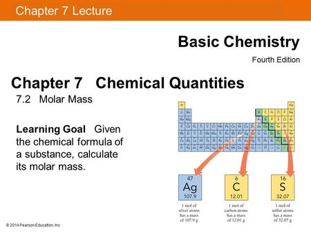 Chapter 7 Lecture Basic Chemistry Fourth Edition Chapter 7 Chemical Quantities 7.2 Molar Mass Learning Goal Given the chemical formula of a substance,