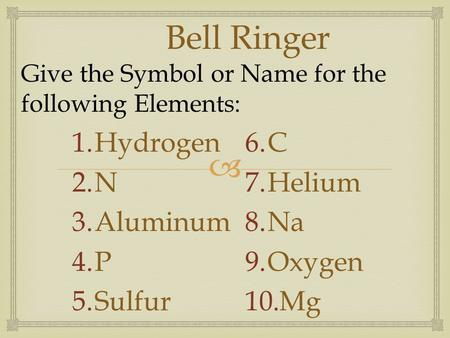  Bell Ringer 1.Hydrogen 2.N 3.Aluminum 4.P 5.Sulfur 6.C 7.Helium 8.Na 9.Oxygen 10.Mg Give the Symbol or Name for the following Elements: