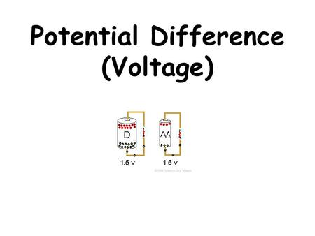 Potential Difference (Voltage). Potential Difference Potential difference, or voltage, is the difference in electric potential energy per unit of charge.