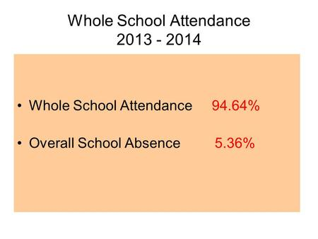 Whole School Attendance 2013 - 2014 Whole School Attendance 94.64% Overall School Absence 5.36%