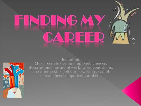 Finding my Career Including: