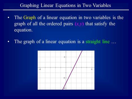 Graphing Linear Equations in Two Variables The Graph of a linear equation in two variables is the graph of all the ordered pairs (x,y) that satisfy the.