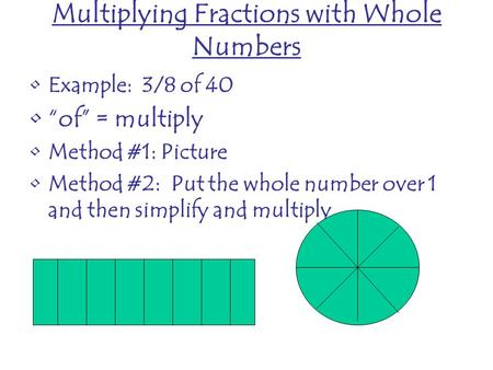 "Multiplying Fractions with Whole Numbers Example: 3/8 of 40 ""of"" = multiply Method #1: Picture Method #2: Put the whole number over 1 and then simplify."