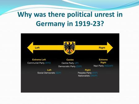 Why was there political unrest in Germany in ?