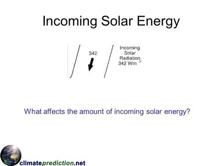 Incoming Solar Energy What affects the amount of incoming solar energy?