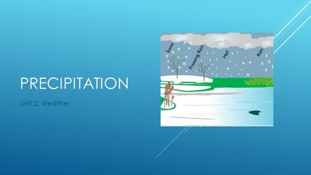 PRECIPITATION Unit 2: Weather. WHAT IS PRECIPITATION?  When water falls to Earth, it is called precipitation. Rain, snow, sleet, and hail are all forms.
