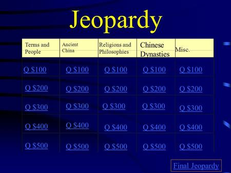 Jeopardy Terms and People Ancient China Religions and Philosophies Chinese Dynasties Misc. Q $100 Q $200 Q $300 Q $400 Q $500 Q $100 Q $200 Q $300 Q $400.