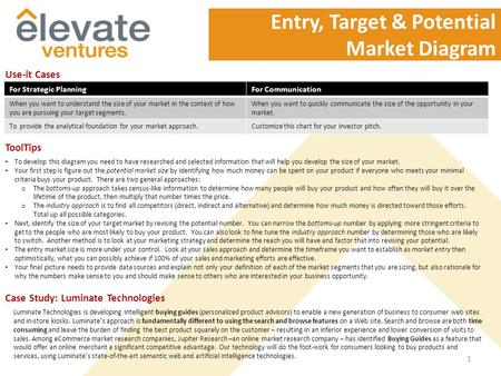 Entry, Target & Potential Market Diagram Use-it Cases ToolTips Case Study: Luminate Technologies Luminate Technologies is developing intelligent buying.