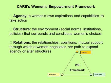  Agency: a woman's own aspirations and capabilities to take action  Structure: the environment (social norms, institutions, policies) that surrounds.