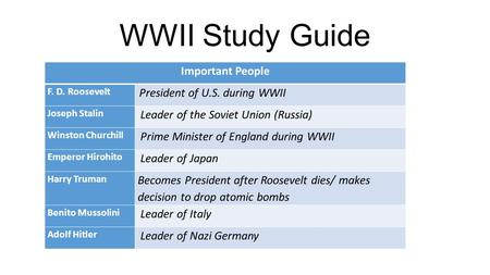 WWII Study Guide Important People F. D. Roosevelt President of U.S. during WWII Joseph Stalin Leader of the Soviet Union (Russia) Winston Churchill Prime.