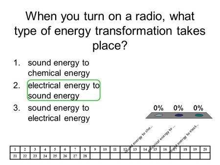 sound energy to chemical energy electrical energy to sound energy