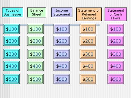 Types of Businesses Statement of Retained Earnings Statement of Cash Flows $100100$100100$100100 $200200$200200$200200 $300300$300300$300300 $400400$400400$400400.