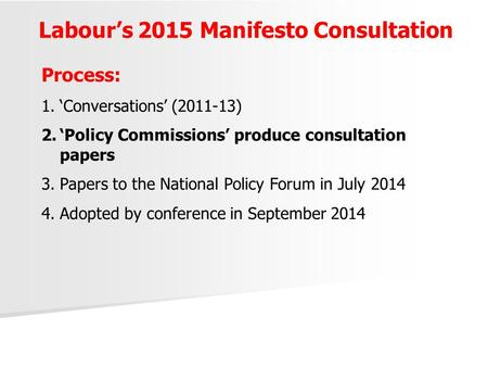 Labour's 2015 Manifesto Consultation Process: 1.'Conversations' (2011-13) 2.'Policy Commissions' produce consultation papers 3.Papers to the National Policy.