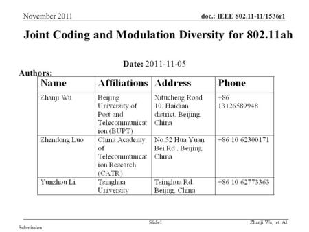 Doc.: IEEE 802.11-11/1536r1 Zhanji Wu, et. Al. November 2011 Submission Joint Coding and Modulation Diversity for 802.11ah Date: 2011-11-05 Authors: Slide1.