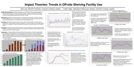 Impact Theories: Trends in Off-site Shelving Facility Use Zack Lane, ReCAP Coordinator, Columbia University Libraries | Colleen Major, Networked E-Resources.