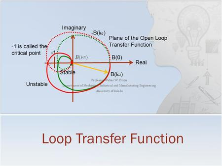 Professor Walter W. Olson Department of Mechanical, Industrial and Manufacturing Engineering University of Toledo Loop Transfer Function Real Imaginary.