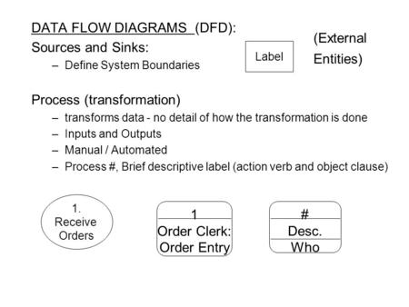Data Flow Diagram Order System Example Please use speaker