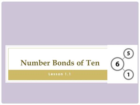 Number Bonds of Ten Lesson 1.1.