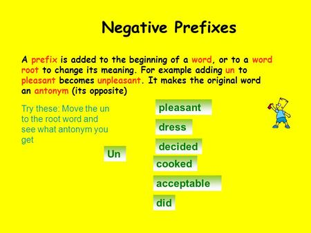 Negative Prefixes pleasant dress decided Un cooked acceptable did