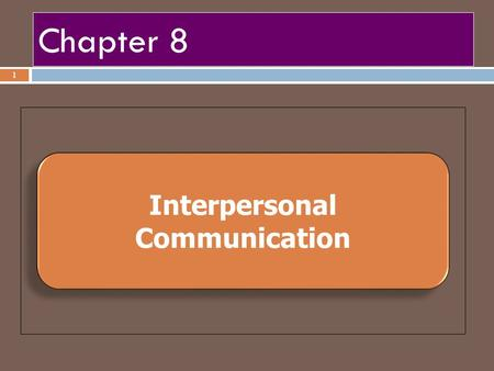 Chapter 8 1 Interpersonal Communication. Learning Objectives 2 1. Improving listening skills 2. Improving nonverbal communication 3. Developing business.